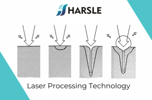 Laser Processing Technology