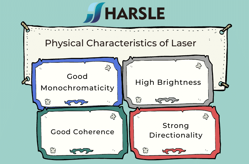 The Physical Characteristics of Laser